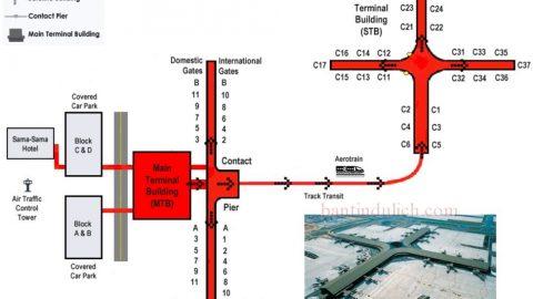 Sân bay quốc tế Kuala Lumpur Malaysia