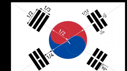 Ý nghĩa lá cờ Hàn Quốc Korea